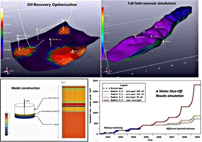 oil recovery / optimization